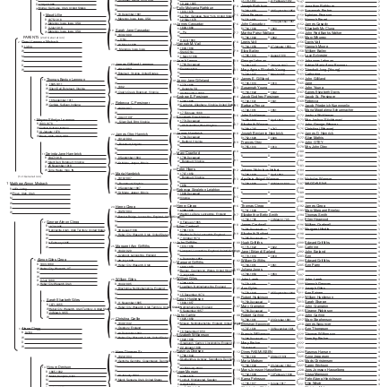 Genealogy Charts Treeseek